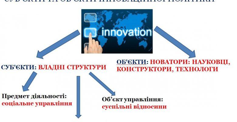 """V Всеукраїнська науково-практична конференцію """"Сучасні підходи до управління підприємством"""""""